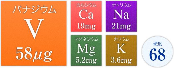 富士の響きはバナジウム等の希少なミネラル成分を豊富に含む天然水
