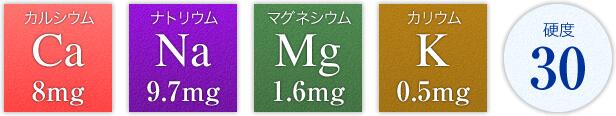 京ほのかに含まれるナトリウムやカルシウムなどのバランスの取れたミネラル成分